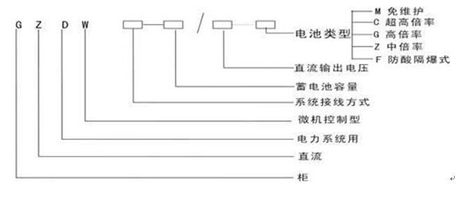 武汉配电柜 武汉凯信电气设备有限责任公司